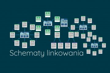 Schematy-linkowania-intro